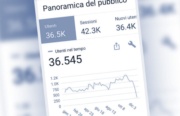 I dati di accesso ad internet dimostrano l'ulteriore crescita dello Studio Santiapichi