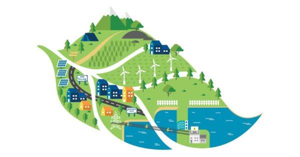 La valutazione degli interessi prevalenti nella Conferenza di servizi sincrona nella procedura di Valutazione di Impatto Ambientale.  Quale ruolo per l'interesse paesaggistico?